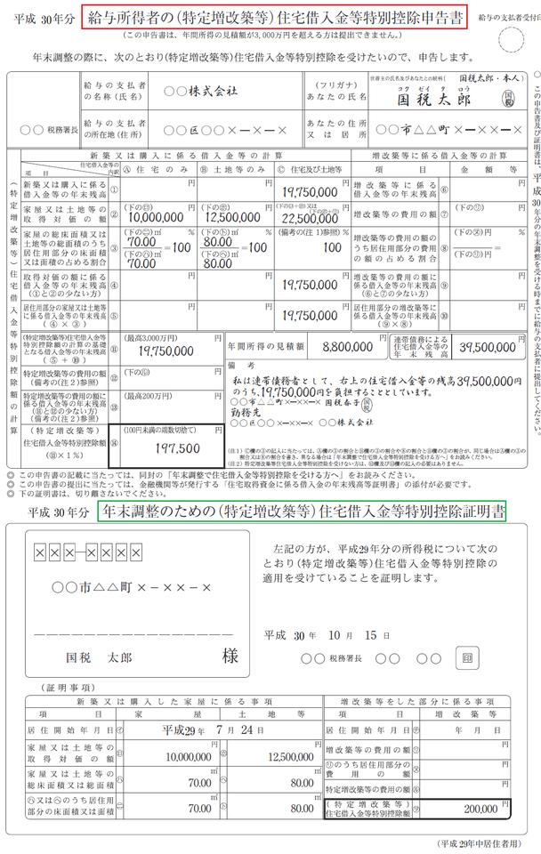 控除 国税庁 ローン 住宅 必要 書類 住宅ローン控除を受けるために必要な確定申告の書類と手続きの流れ